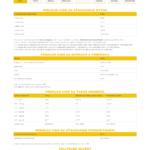 webdizajn-emtego-cennik
